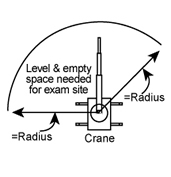 practical exam site radius